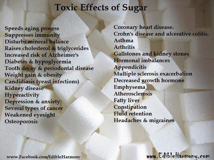 Sugar: Sweet Friend or Foe?
